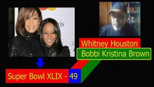 The Whitney Houston – Bobbi Kristina Brown – Super Bowl 49 Ritual Observation